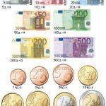 オーストリアの通貨はユーロです